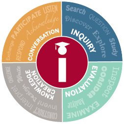 Information Literacy@IU