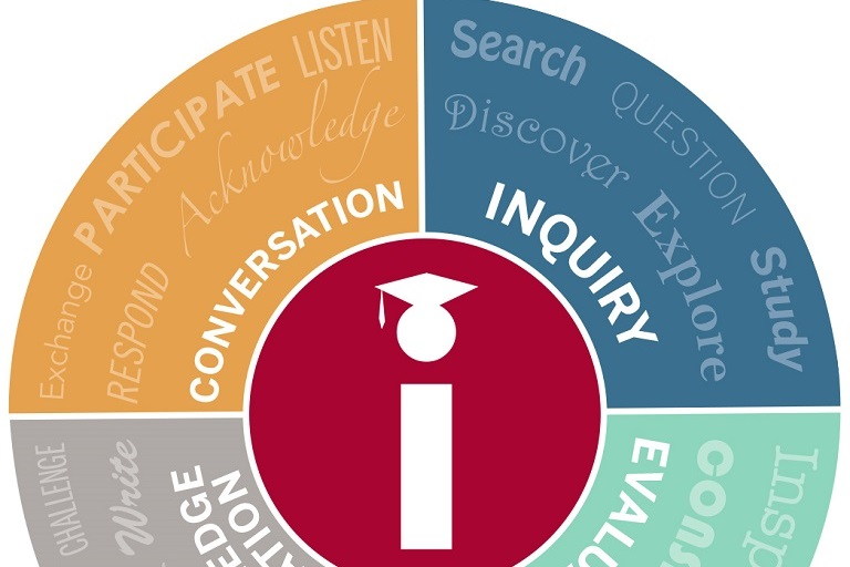 Information Literacy @ IU
