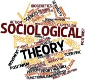 word  cloud of sociological terms