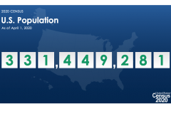 An infographic that states the US population is 331,449,281 as of April 1, 2020